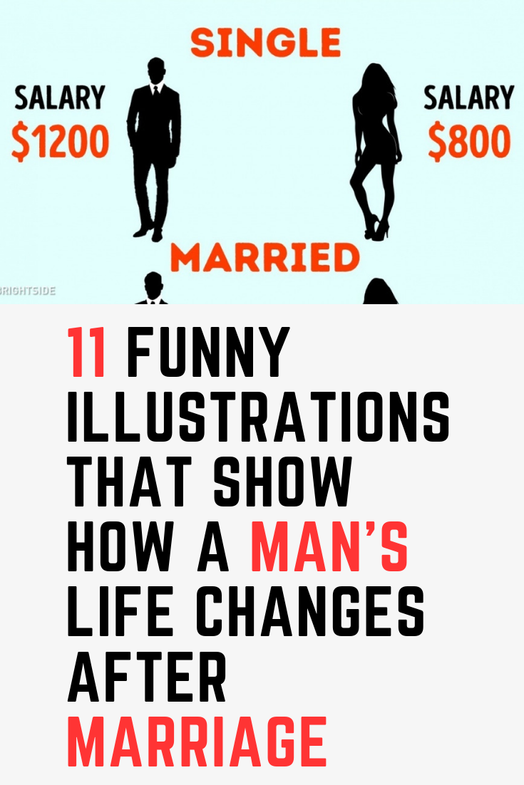 11 Funny Illustrations That Show How A Man S Life Changes After Marriage Marriage Quotes Funny New Funny Jokes Funny Quotes