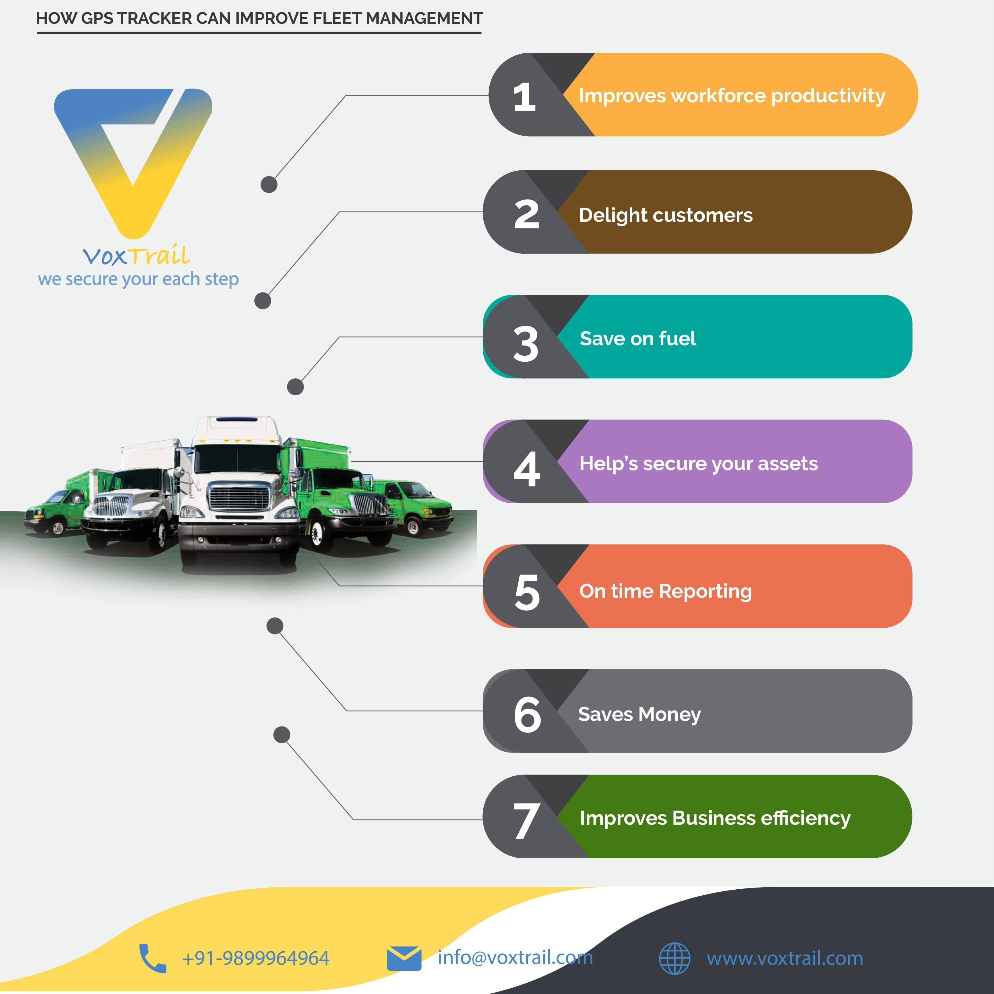 Pin On Vehicle Tracking