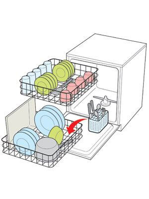 WD's Guide to Dishwashers Cleaning hacks, Dishwasher