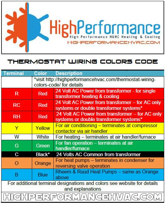 Thermostat Wiring Colors Code | HVAC Control | info | Pinterest