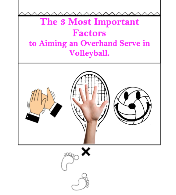 How To Aim An Overhand Serve In Volleyball The Dig Episode 005 Volleyball Serve Volleyball Volleyball Tryouts
