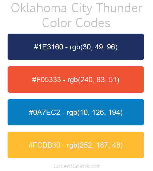 brand new 9a408 2e969 Oklahoma City Thunder Team Color Codes | NBA Team Colors in ...