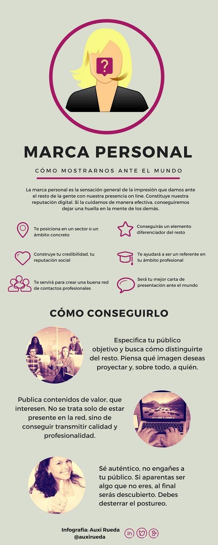 formatos-potenciar-marca-personal.png | Marca Personal | Pinterest ...