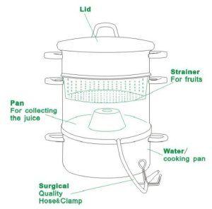 How To Use Steamer Juicer How Cook N Home 11 Quart Stainless Steel Juicer Steamer Works Fruit Juicer Juicer Steam Juicer