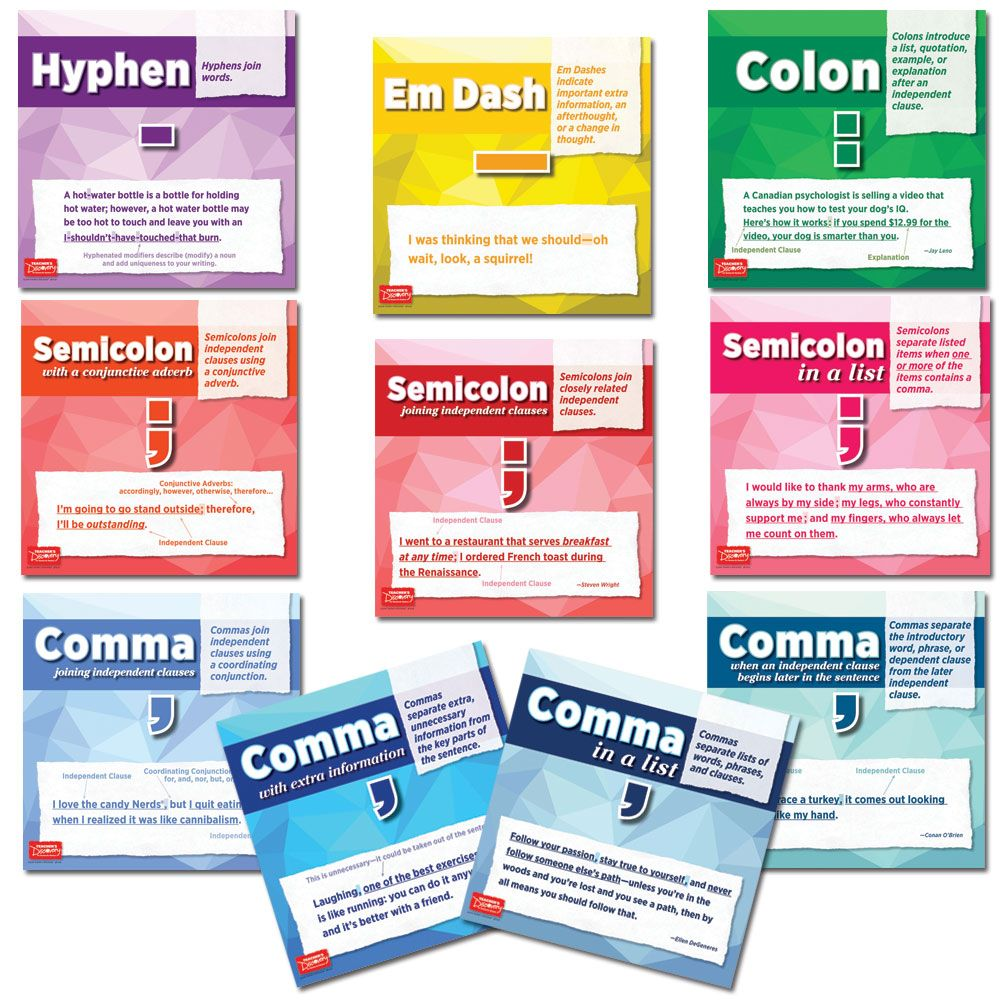 Punctuation Mini Poster Set Writing Posters Punctuation Posters Punctuation