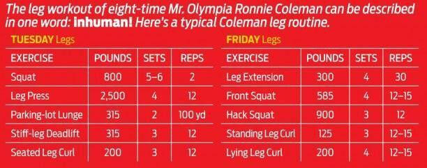 Ronnie Coleman unhuman Leg routine