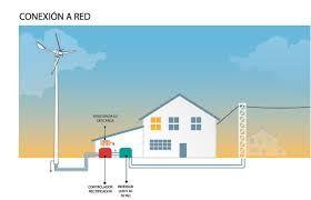 Resultado De Imagen Para Energia Eolica Usos Wind Turbine Turbine Structures