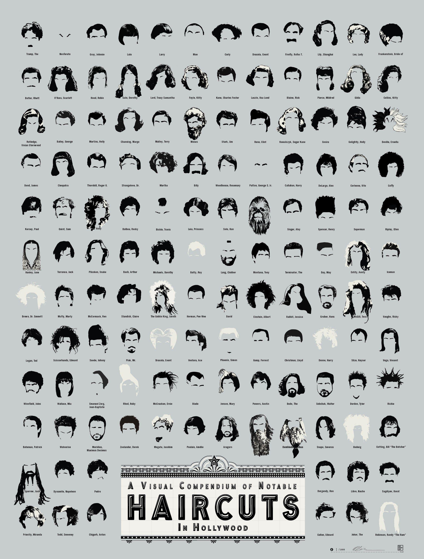 Einzigartige Namen Von Frisuren Haarschnitt Ideen Coole Mannerfrisuren Infografik