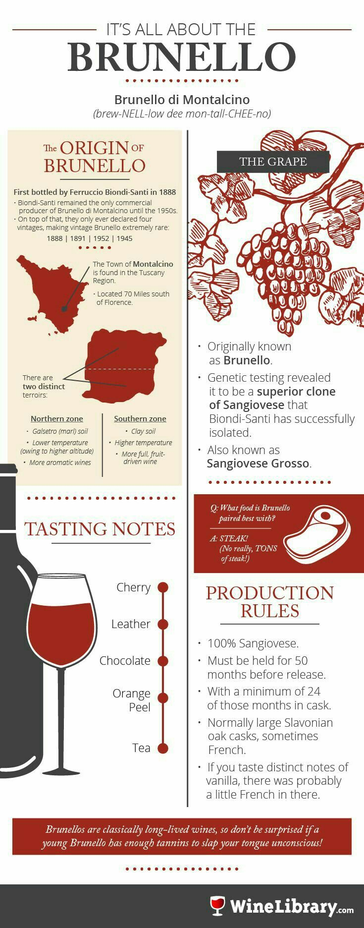 Brunello Fyi Wine Drinks Italian Wine Wines
