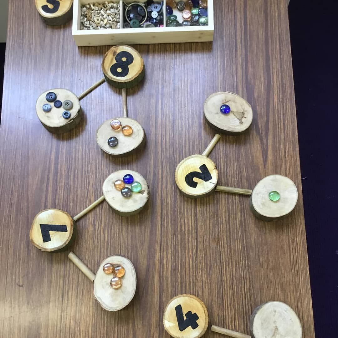 Part Whole Models With Loose Parts