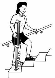 how to use crutches on stairs nursing