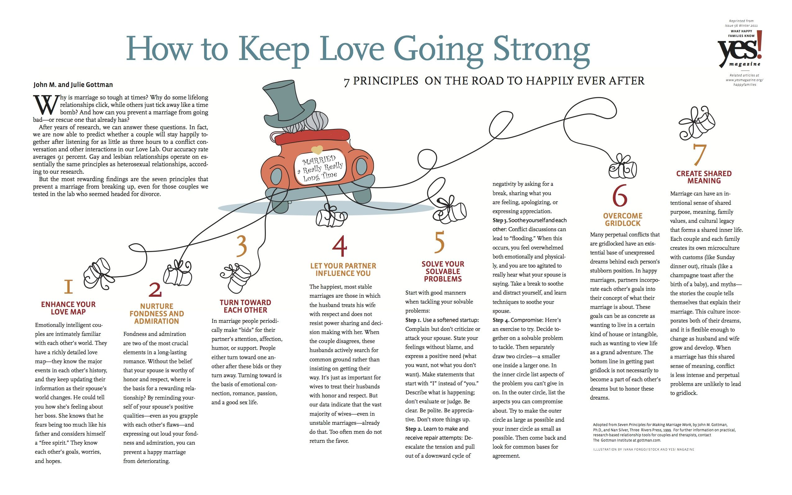 Here S Gottman S 7 Principals For Happy Healthy Couples