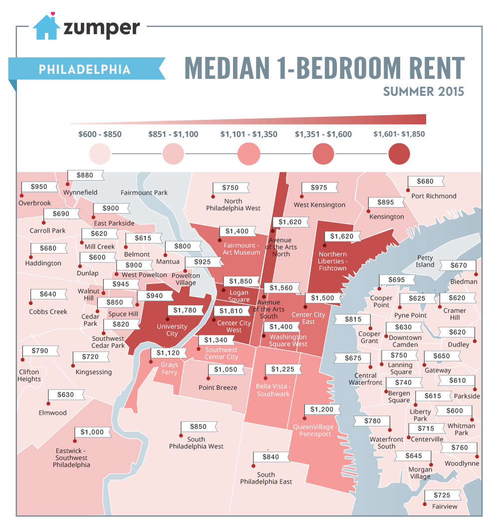 Cost To Rent An Apartment: What Does It Cost To Rent A One-bedroom In Philadelphia