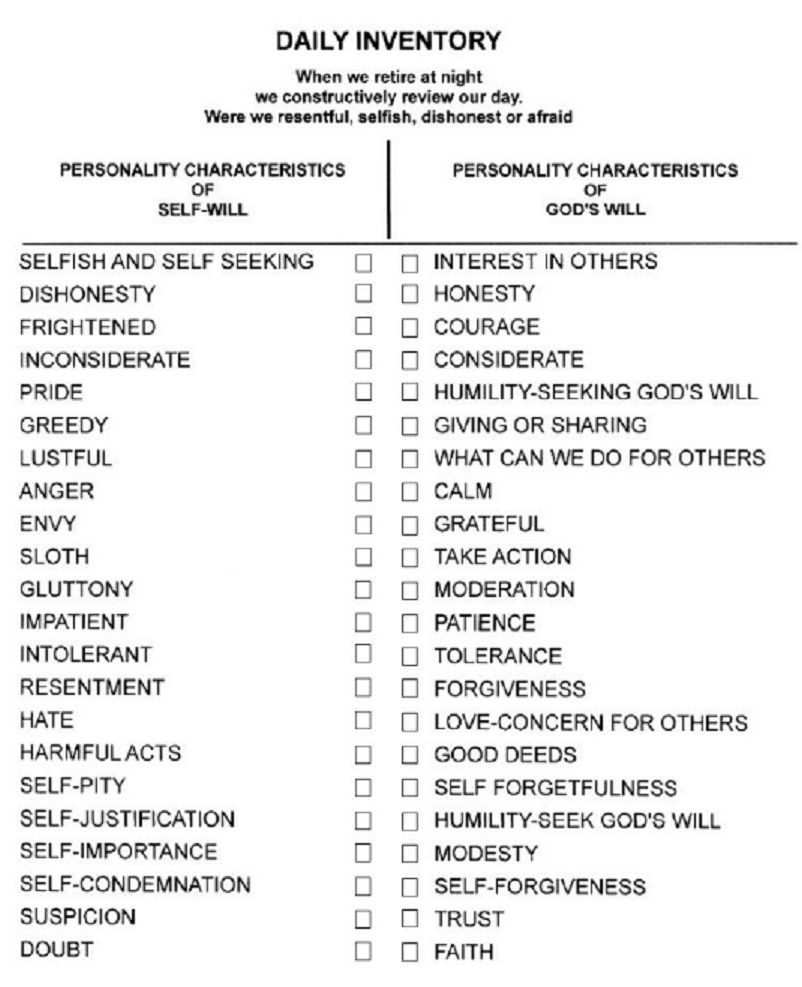 worksheet Moral Inventory Worksheet httpsthoughtleadershipzen blogspot com thoughtleadership daily inventory of personal characteristics