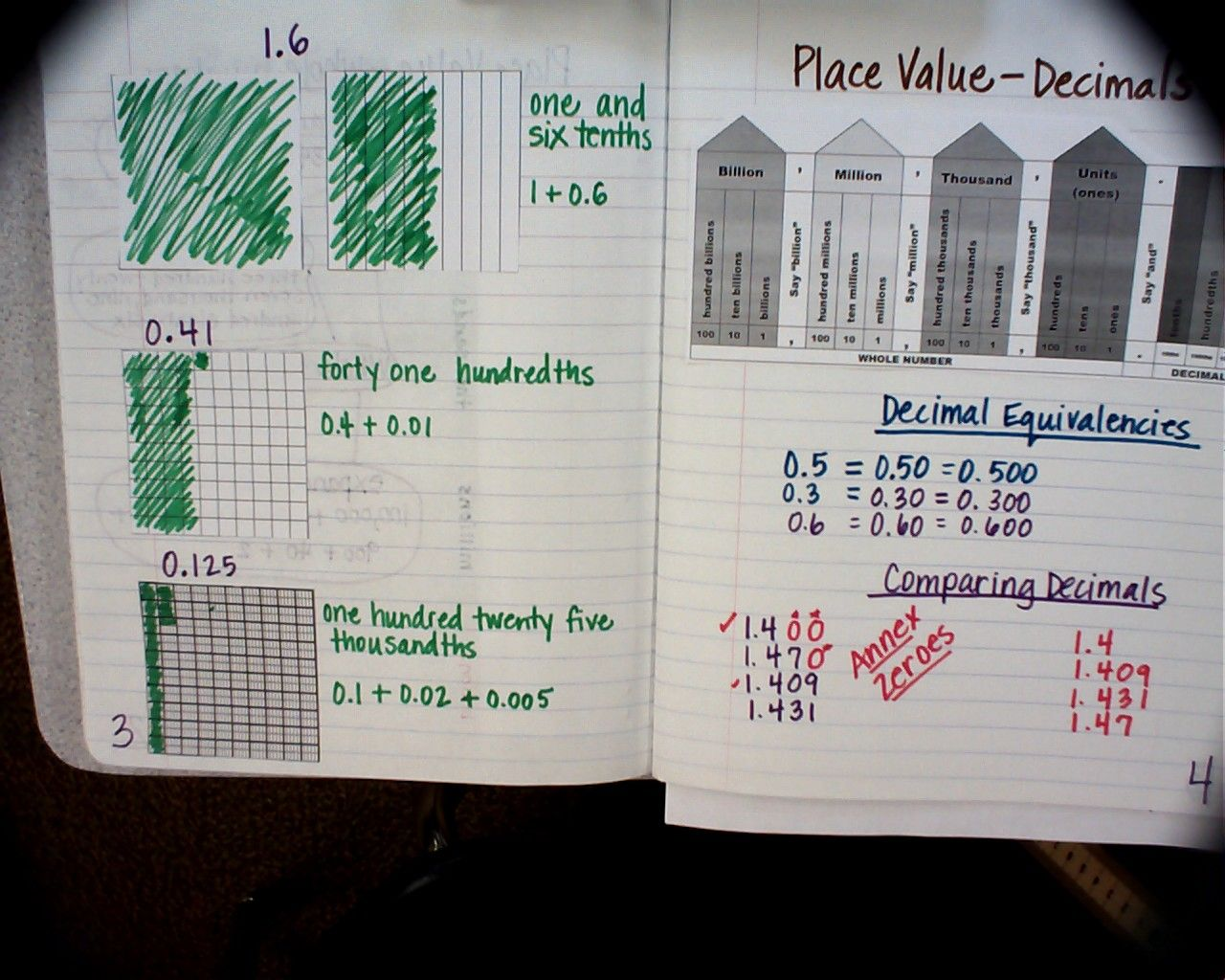 place value foldables with decimals | Mrs. Hammonds Math - 5th ...