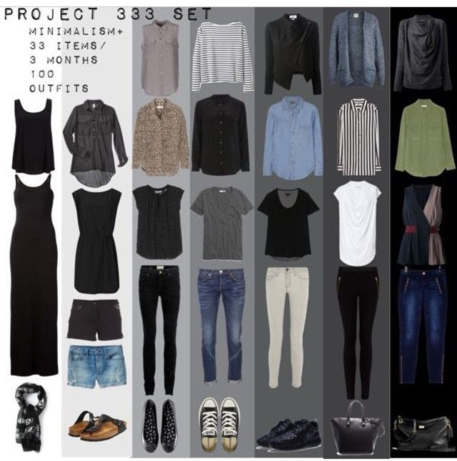 498adc3c51 Project- 33 items, 3 months 100 outfits wardrobe challenge minimalist  capsule wardrobe neutrals neutral color palette