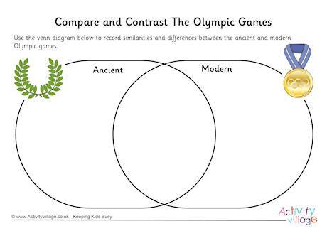 Olympics Venn Diagram Printable Social Studiesscience Ideas