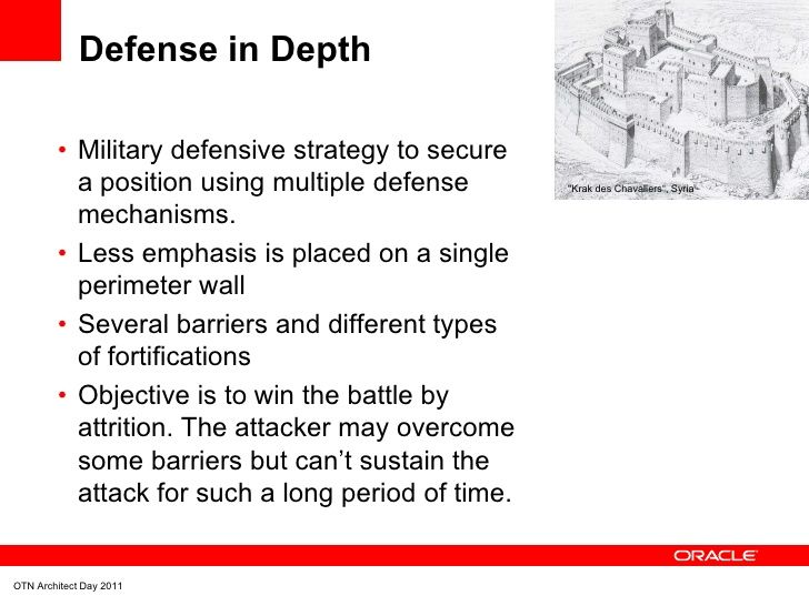 Defense In Depth Military Google Search Depth Emphasis