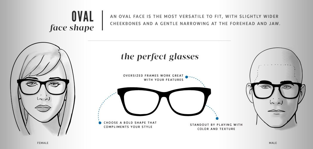 Glasses Frames That Suit Oval Faces : Face Shape Guide for Glasses Face shapes, Eyewear and Glass