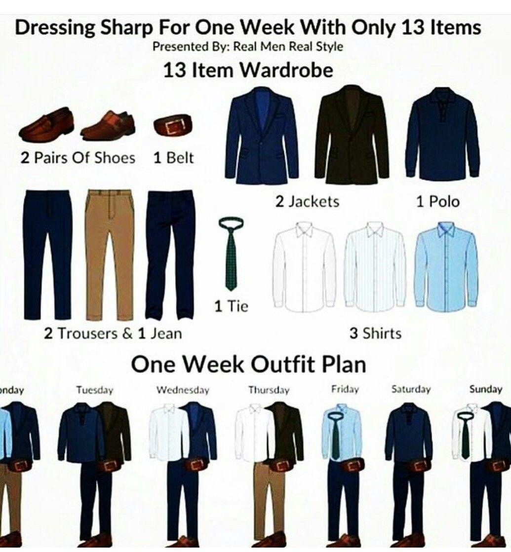 Pin by Peter Harrison on Fashion   Capsule wardrobe men