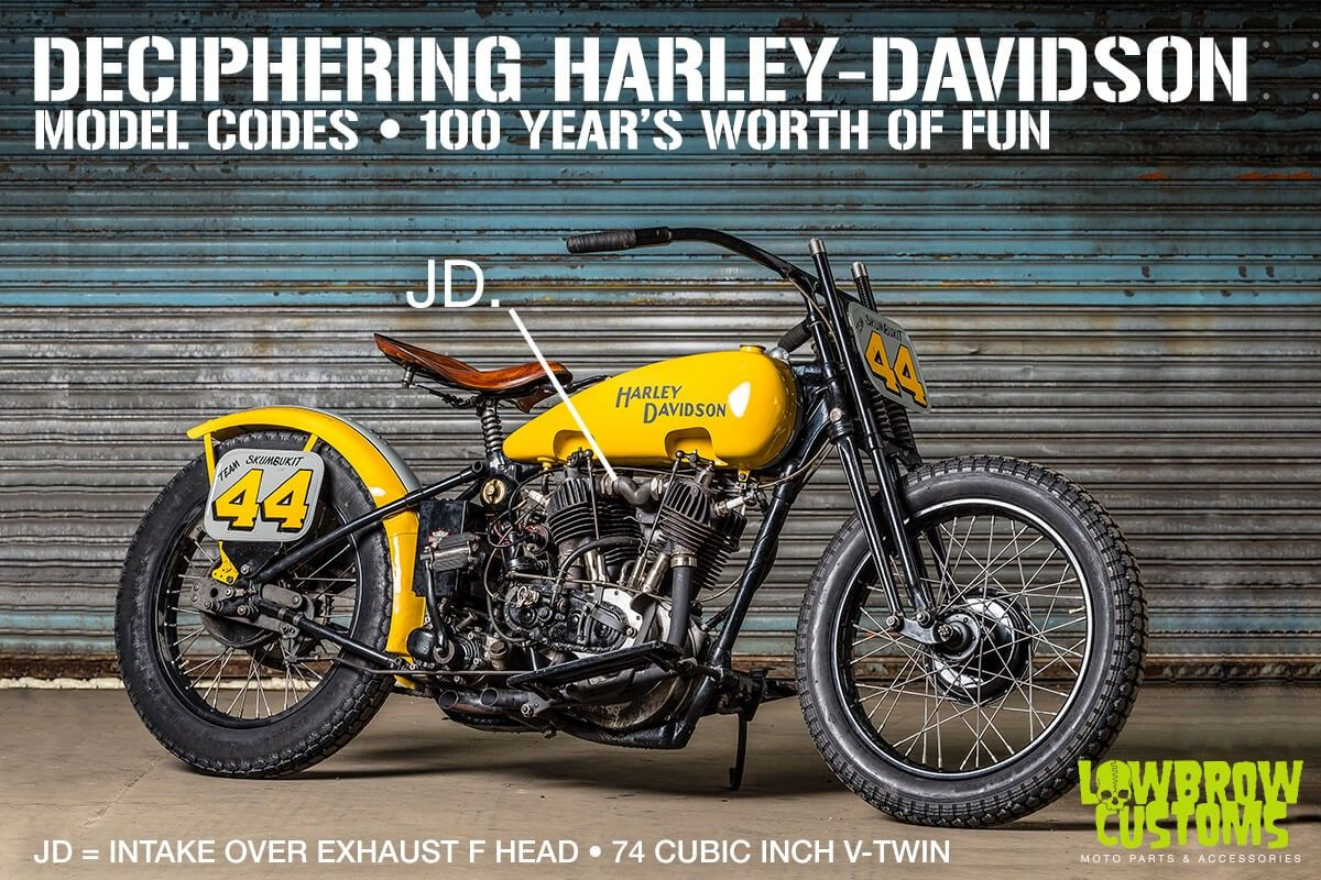 Kraina Find Me The Wiring Diagram For A 1974 Harley Davidson Flh Awesome In 2020 Harley Davidson Model Harley Davidson Pictures Harley Davidson Birthday
