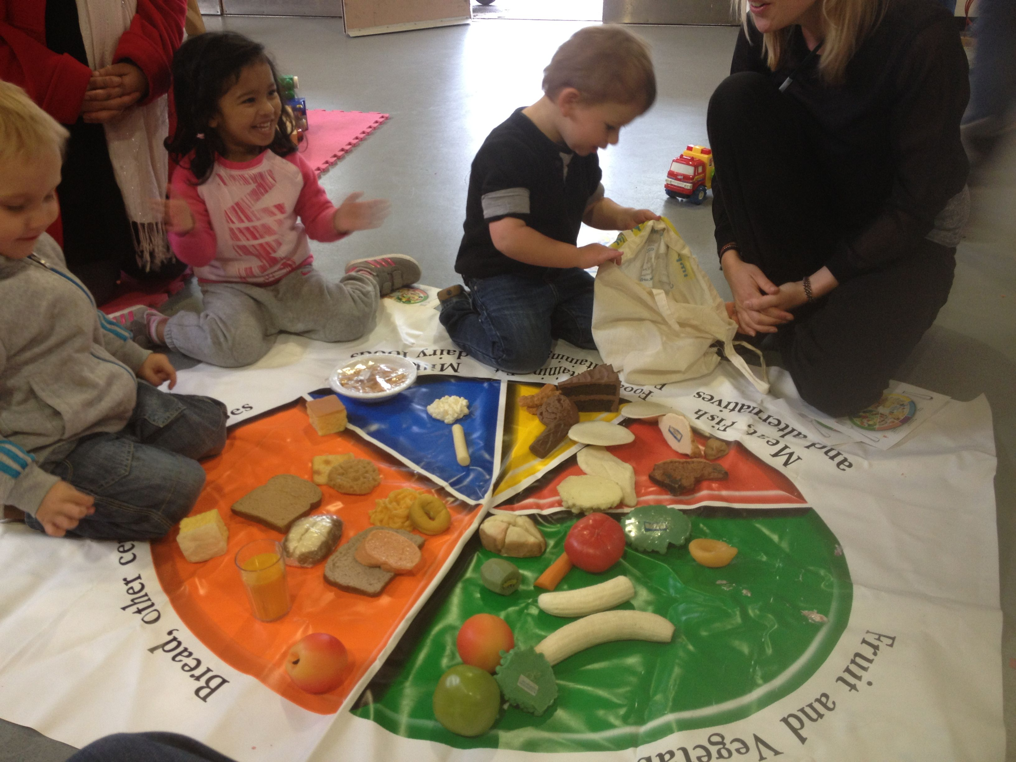 Learning about the Eatwell plate Eating well, The