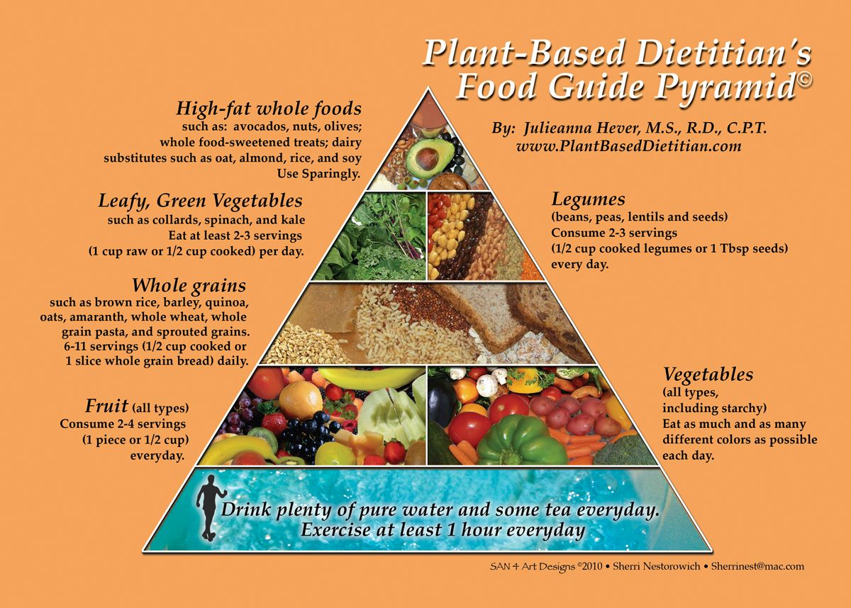 Pin By Sarah Baker On About Nutrition Whole Food Recipes Plant Based Whole Foods Plant Based Diet