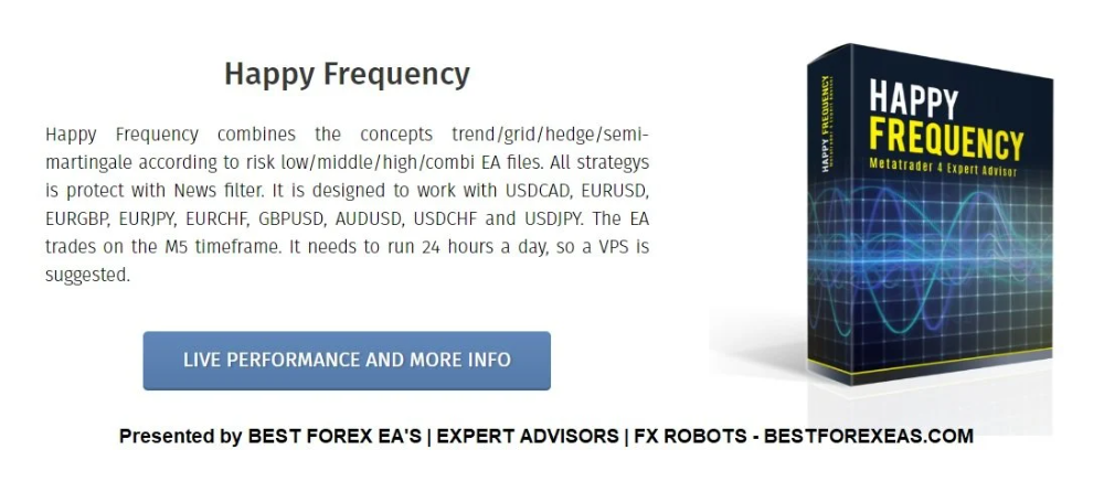 Happy Frequency EA Review - Best Forex EA's | Expert ...