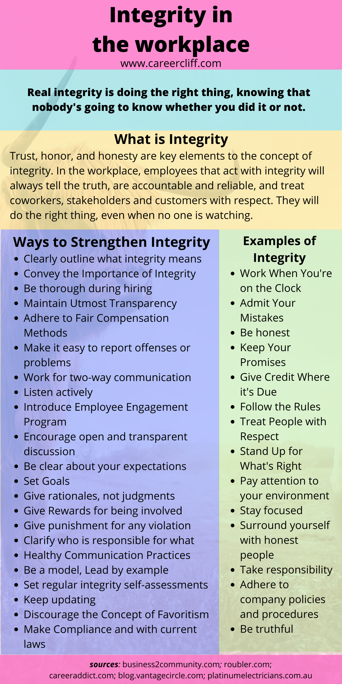 integrity in the workplace - work integrity - job integrity