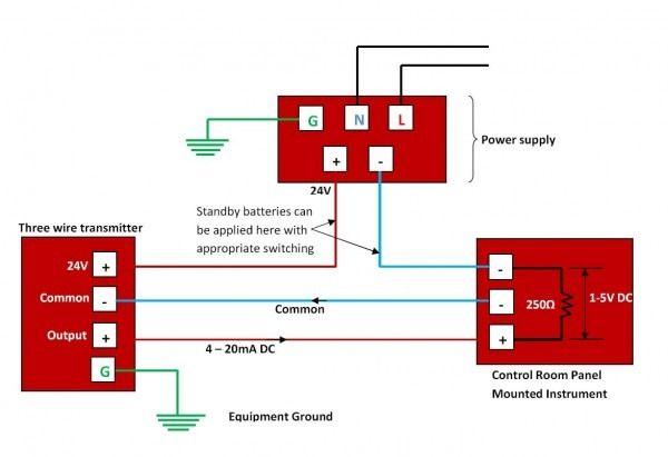 Fabulous Pressure Transmitter Wiring Diagram Diagram Data Schema Wiring 101 Vieworaxxcnl