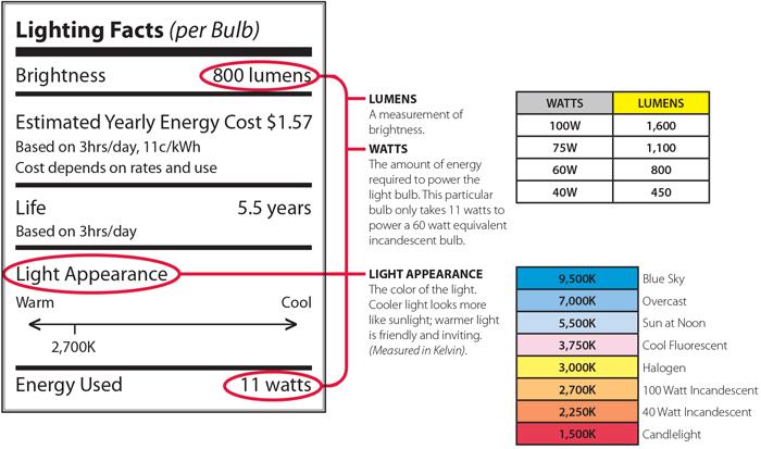 Daylight White 12w 100w Replacement 6500k 1100l 12 111 Led Light Bulb Bulb Led Bulb