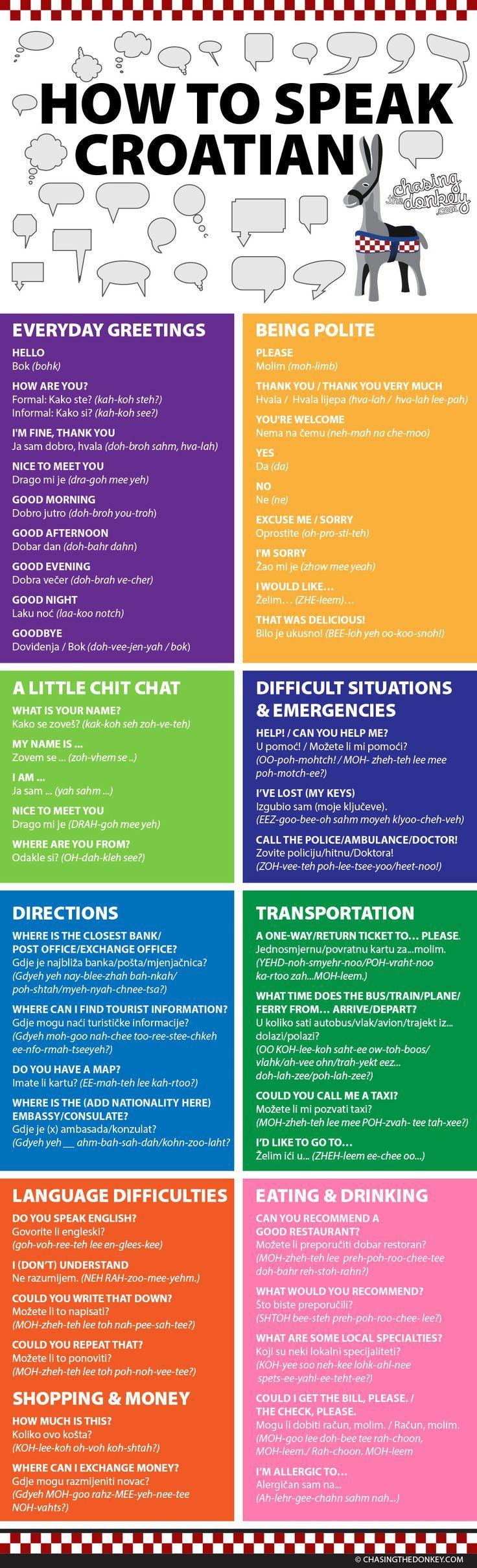 Basic Instructions