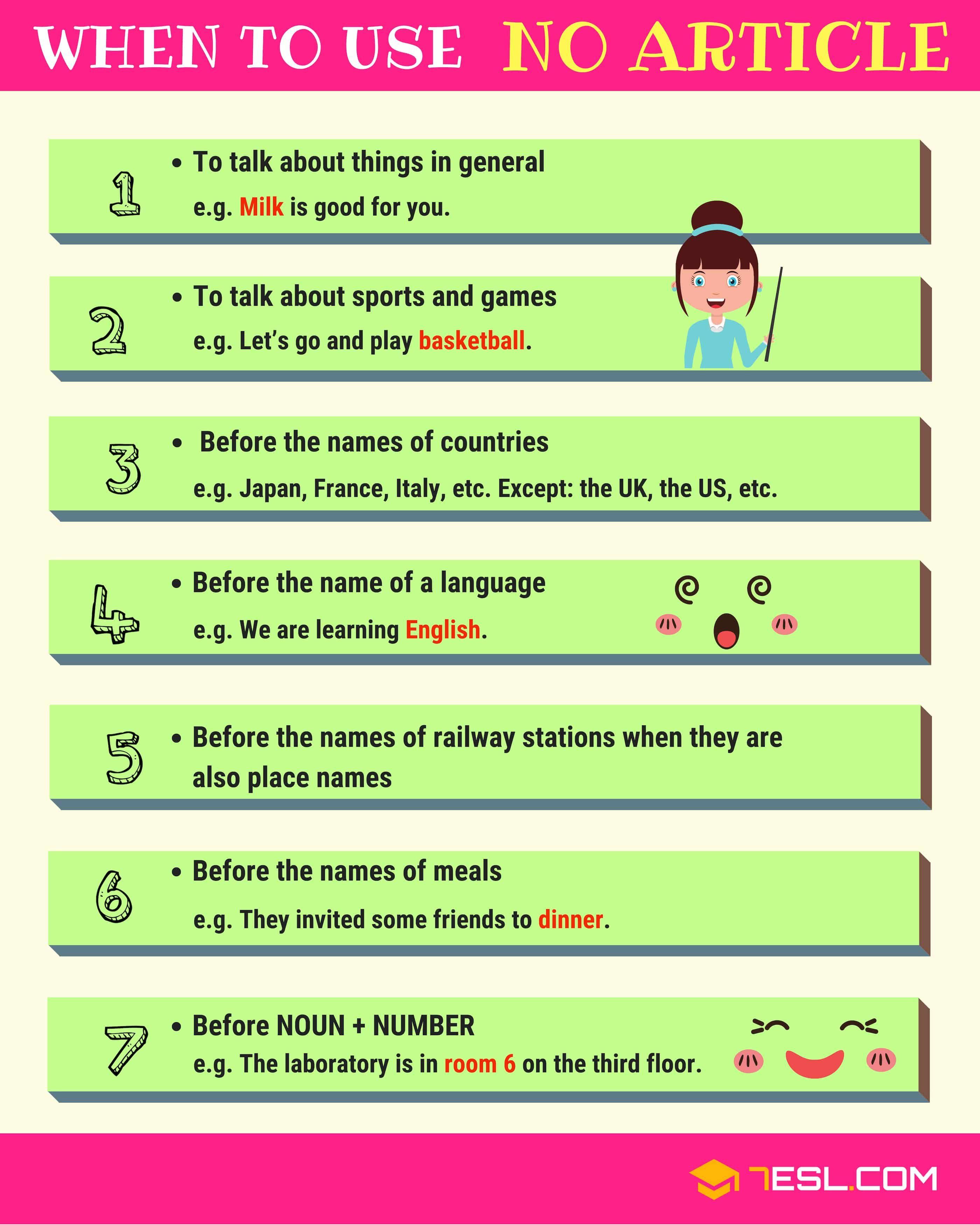 Articles In Grammar Useful Rules List Examples 7esl Articles In English Grammar English Articles Article Grammar [ 3500 x 2800 Pixel ]