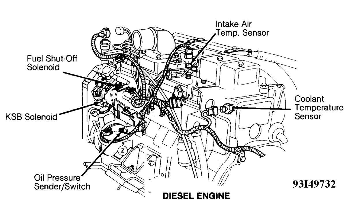 Fuel Solenoid Shut Off Valves Standardize Your Truck Durability In 2021 Dodge Truck Trucks Diagram