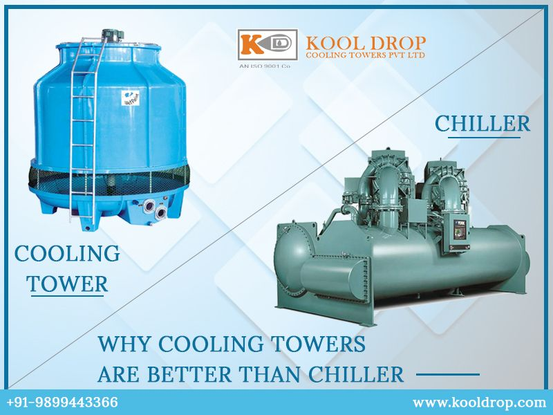 Chiller And Cooling Towers Both Are Used To Remove Heat From A Liquid Used As A Coolant In Large Appliances Such As With Images Cooling Tower Tower Water Treatment System
