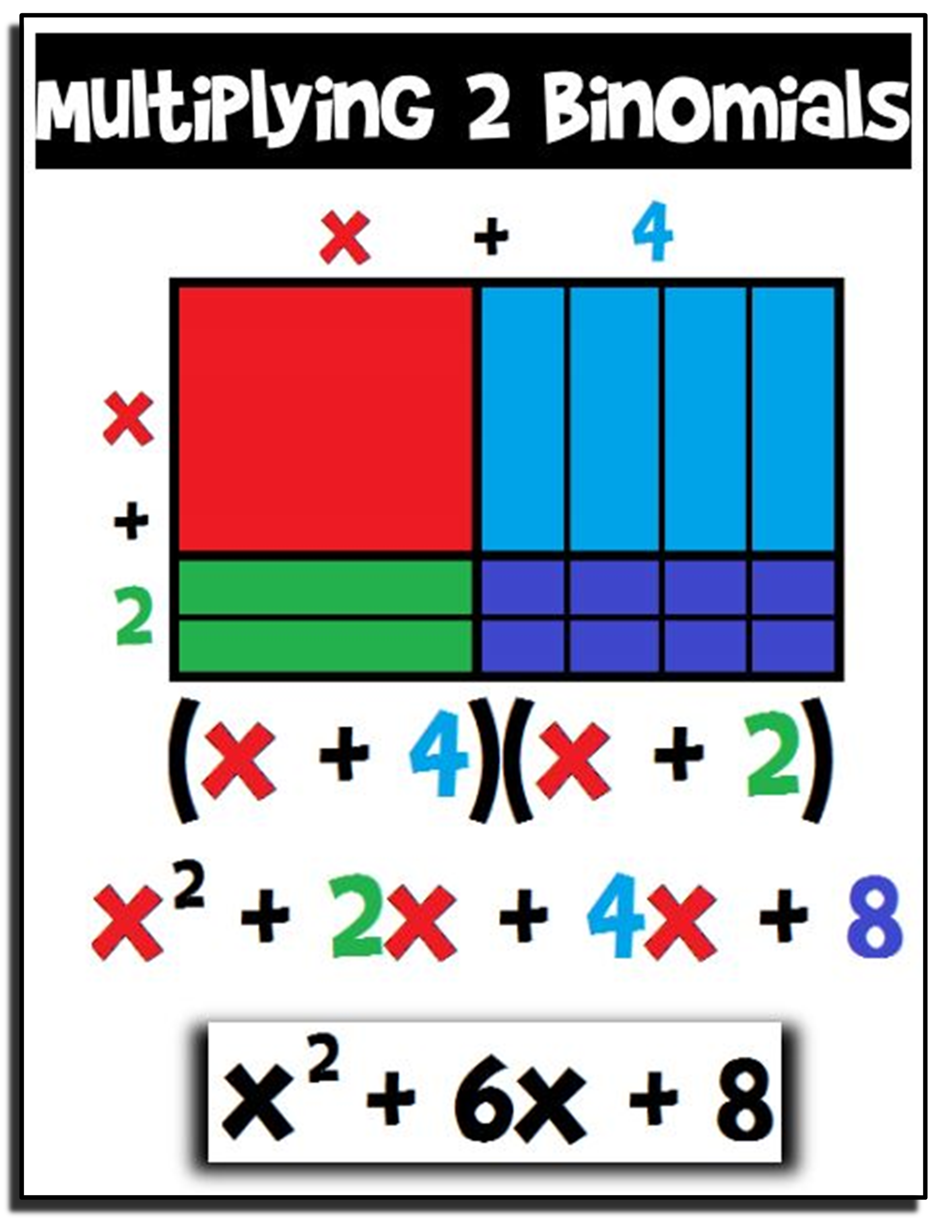 Multiplying Binomials Foil Algebra Poster