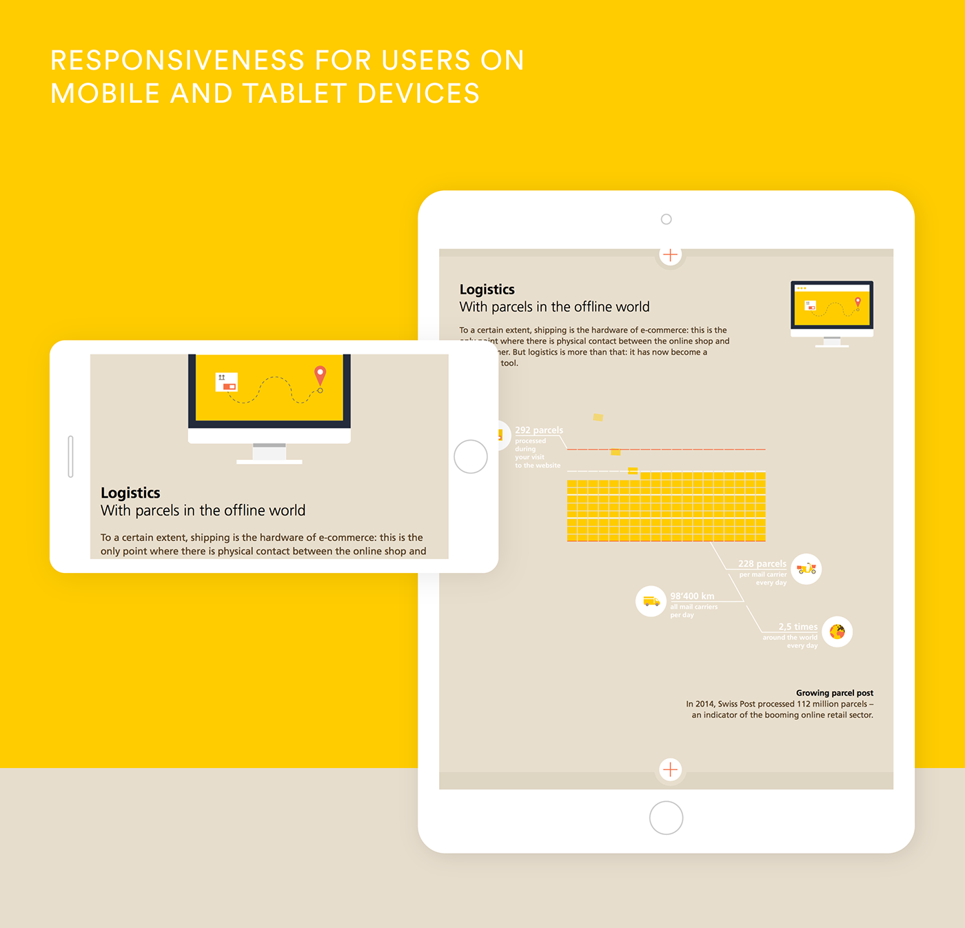 Infographic Microsite on E-Commerce for the Swiss Post on Behance
