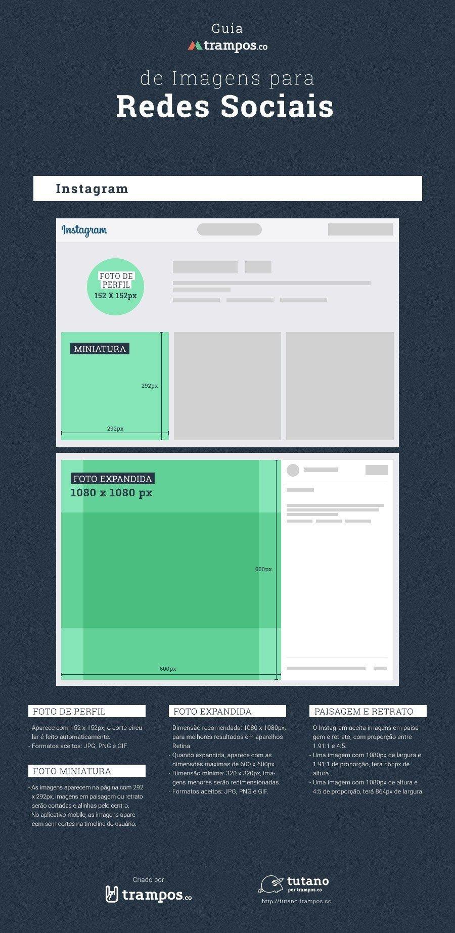 Guia dos tamanhos de imagens nas mídias sociais 20...