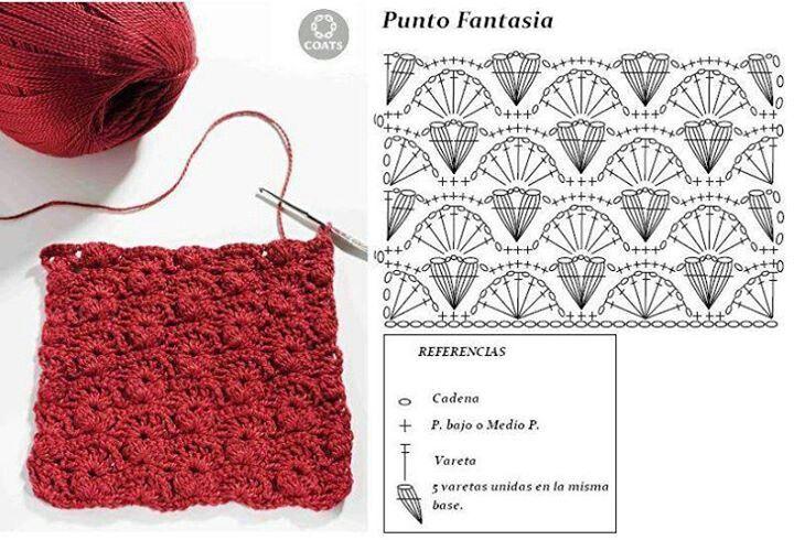 Pin de Elizabeth Cano en puntadas a crochet | Pinterest | Puntos ...
