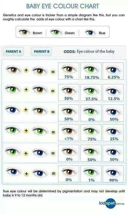 Who knew? What your eye colour says about you Eye color chart - sample urine color chart