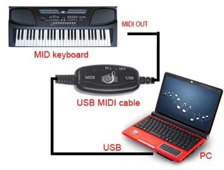 YAMAHA MIDI UX16 DOWNLOAD DRIVERS