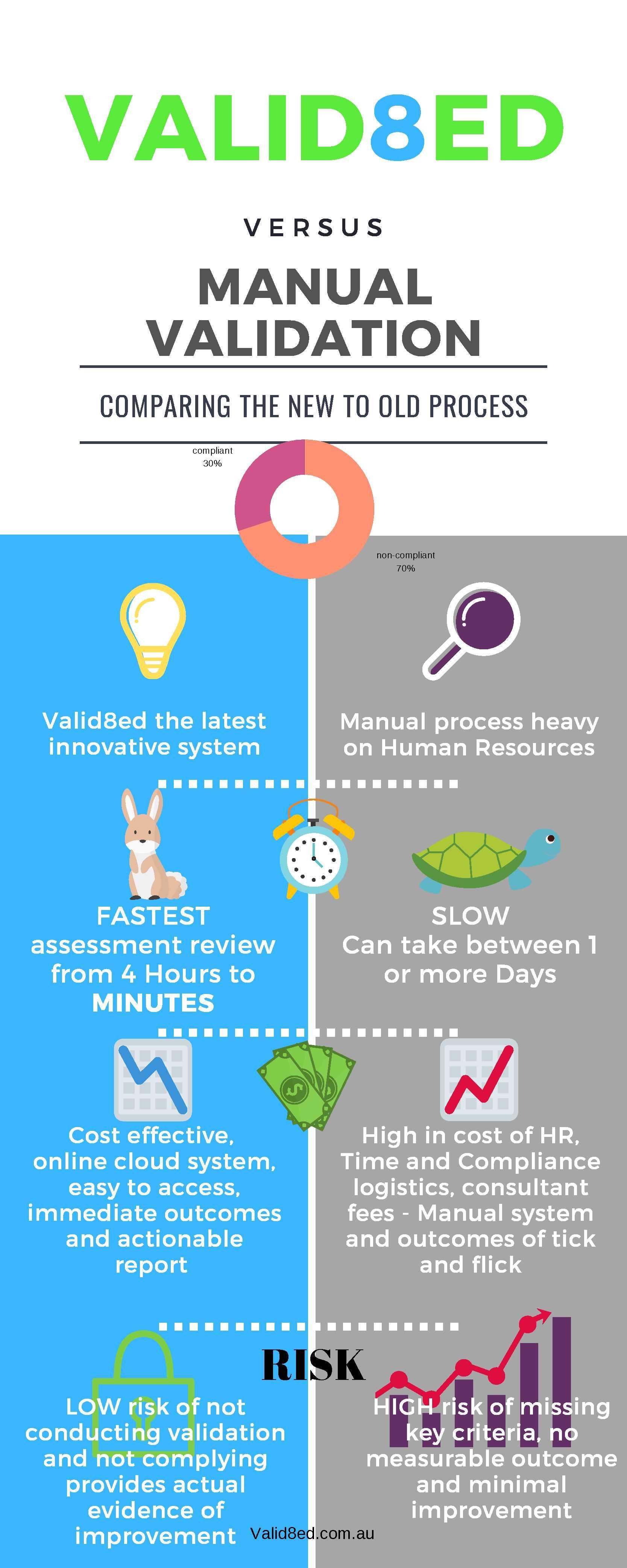 journey mental health assessment