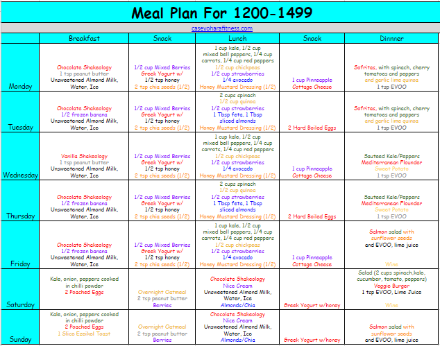 Weekly Meal Plan And Prep  Insanity Max  Weight Loss Meals And