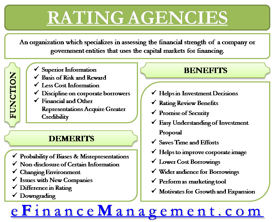 Rating Agency Money Management Advice Accounting And Finance