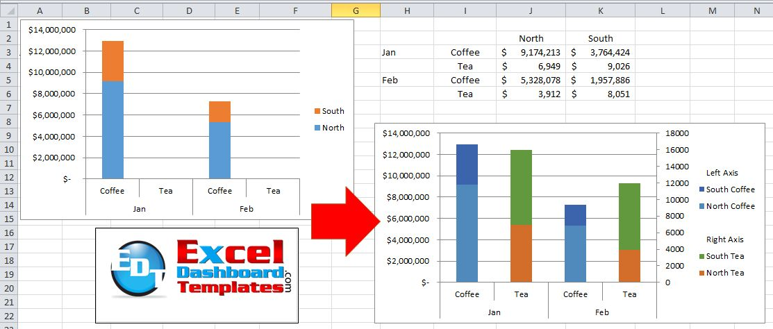 How To Make A Stacked Column Chart On 2 Axes Chart Chart Design