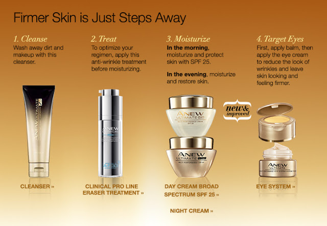 Pin On Avon Skin Care Over 60