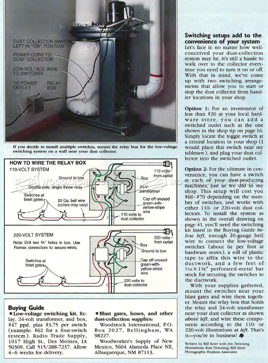 Wiring Diagram 220 Volt Dust Collector - Circuit Diagram Symbols •