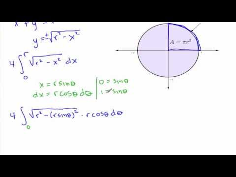 Proof for area of a circle using integral calculus | G7 | Pinterest