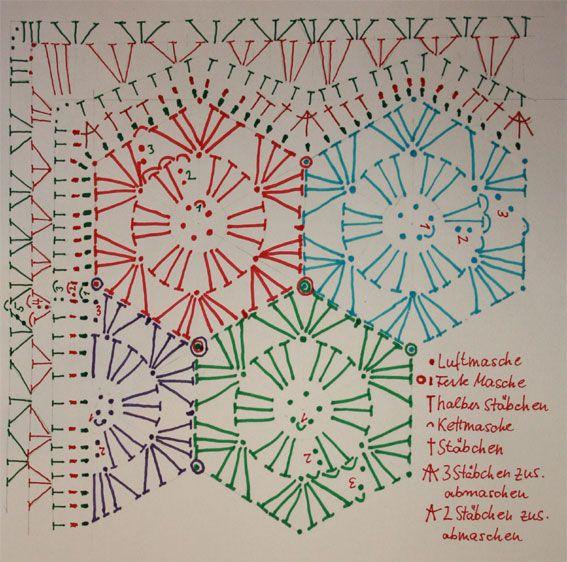 kleine STICHE: granny-hex-anleitung | Fun Crochet | Pinterest ...
