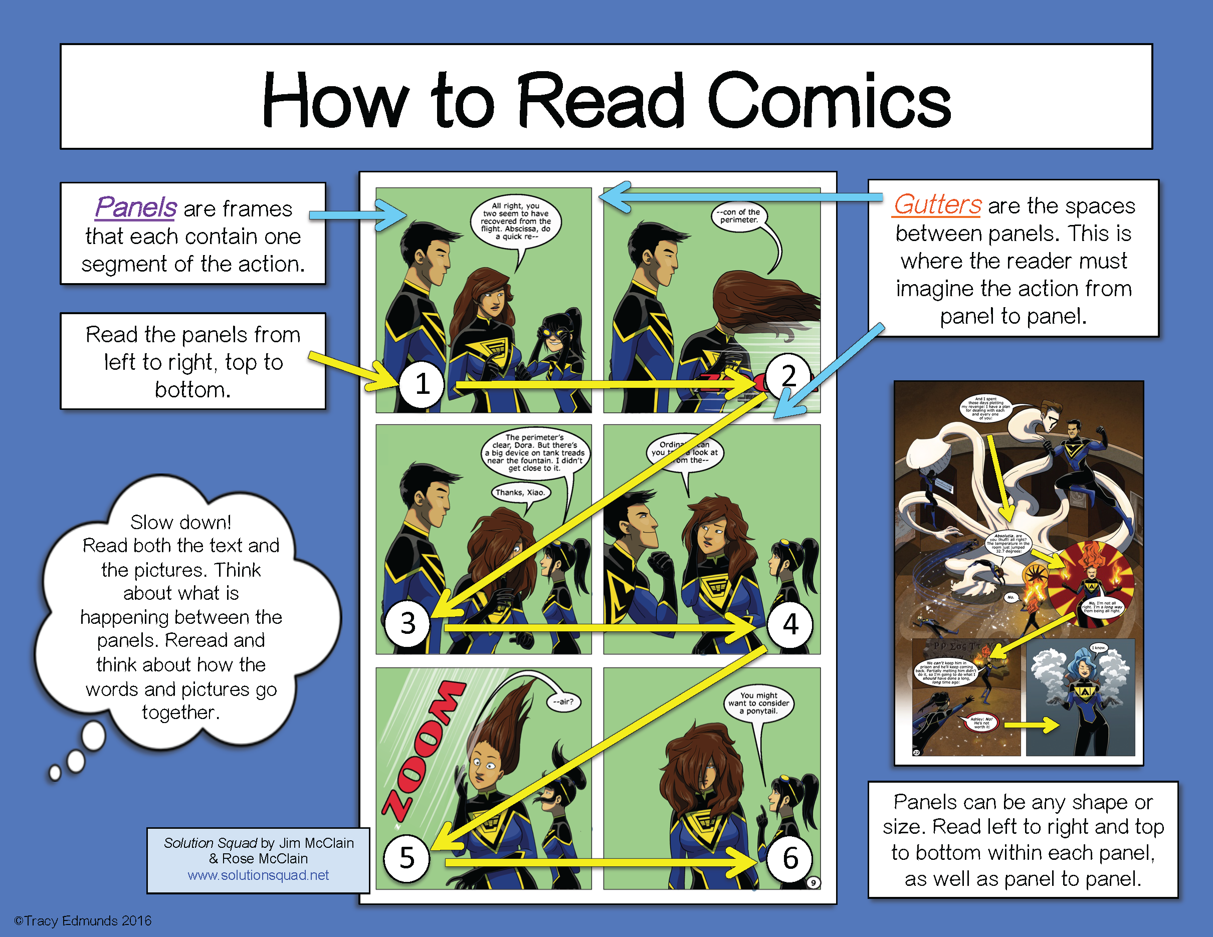 Graphic Novels Are Elementary Freebie